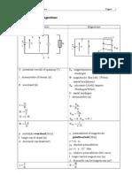 Basiskennis Elektromagnetisme(Les)