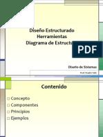 Tema 3 - Diagrama de Estructura
