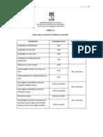 Edital 18-2013 Matemtica - Barema Para o Currculo Do Candidato Ao Mestrado