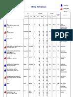 CMI Energy Reference List