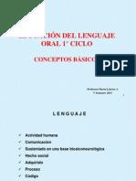 2013 Marta Lenguaje COMUNICACION Power 1