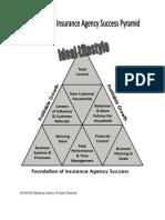 Sales - Systems Manual 2010.pdf