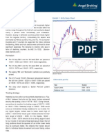 Daily Technical Report, 18.07.2013