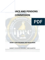 Zimbabwe Third Quarter -Short Term Insurance Report