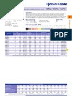 Habia Wire- Datasheet