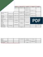 Hospital Municipal de Maipu - Grilla de Especialistas 22-07 a 27-07