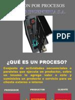 Presentación Gestion por procesos