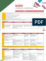 Programacion Fil Lima 2013