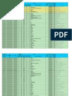 Layout Padrao Empresa Exemplo Completa