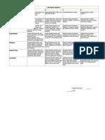 tommy science rubrics lab report
