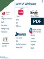 NY Metro Retailers & Wholesalers