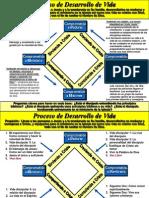 IglesiaACyM Villarrica Proceso de Desarrollo de Vida[3]