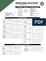 07.22.13 Mariners Minor League Report