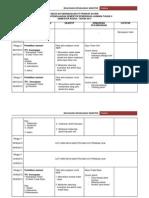 Rancangan Pengajaran Semester Tahun 4