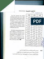 Al Kitab Chart Summaries Book 1