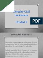 derechocivil-121123100519-phpapp02.pptx
