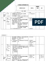 BC Yr.3 Yearly Plan 2013