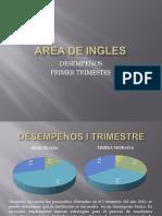Area de Ingles- i Trimestre 2012 Presentacion