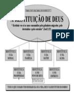 A RESTITUIÇÃO DE DEUS