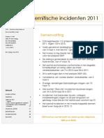 Monitor Antisemitisme 2011
