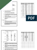 Buku Program Dan Peraturan Olahraga Terbaru