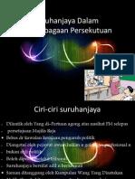 Suruhanjaya Dalam Perlembagaan Persekutuan.pptx