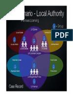 User Scenario - Local Authority