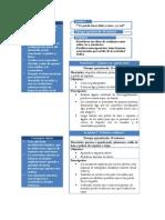 Autoestima Manual Practico