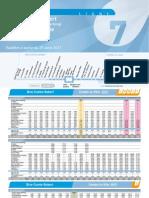 Ligne 7 Aller-Retour.pdf