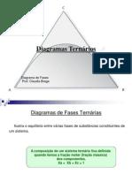 FQ2_Cap4 (Diagramas Ternarios)