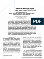 Comparison of Five Method to Evaluate Interfacial Tension Between Molten Polymers