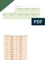 DLTA - ICMD 2009 (B01)