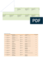 PTSP - ICMD 2009 (B01)