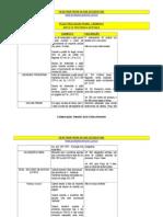 Pratica Processual Penal