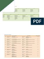 SKLT - ICMD 2009 (B01)