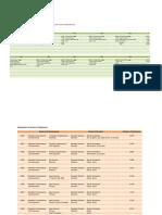 STTP - ICMD 2009 (B01)