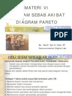 Diagram Sebab Akibat Pareto.pdf
