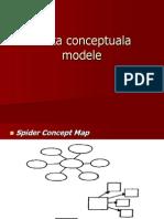 Model Harta Conceptuala
