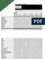 INTEC-011-2a - Compatibilidade Quimica Materiais (Espanhol)