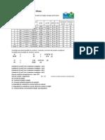 Dimensionamento de condutores e disjuntores.xlsx