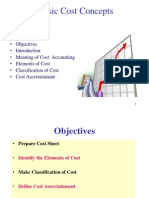 Best Presentation on cost sheet