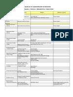 Copia de PMBOK Matriz de Procesos y Ciclo de Gestion
