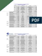 corporacion_de_salud_laboral_listado_de_dentistas_en_convenio.pdf