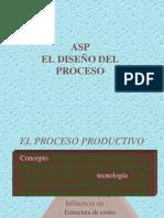 Clase3.disenodelproceso