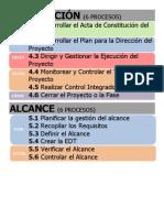 PMBOK 5 PROCESS - español