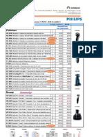 Lista 19 Philips