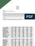 Conceitos Informática - Vespertino 2ºBim/2013
