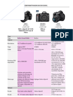 Comparatif Nikon Reflex D60 D90 D5000