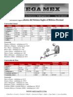 Metric Conversions Spanish
