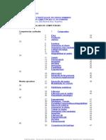 9675960 Diccionario Competencias Laborales Martha Alles